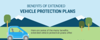 Benefits of Extended Vehicle Protection Plans